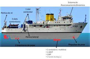 marinha portuguesa, navio hirográfico, nrp gago coutinho, açores, investigação, oceanografia, ilha das flores, monte cachalote, guyot, sonar multi-feixe