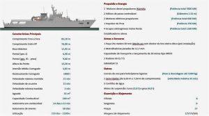 npo, nrp sines, napaoc, portugal, westsea, thales-edisoft, viana do castelo, p361, marinha de guerra, marinha portuguesa, construção naval