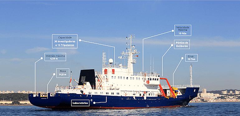 O navio científico MAR PORTUGAL. Adquirido em 2015, operado pelo IPMA, está capacitado para a realização de operações geotecnia marinha, oceanografia e operação com ROV's e levantamentos geofísicos.
