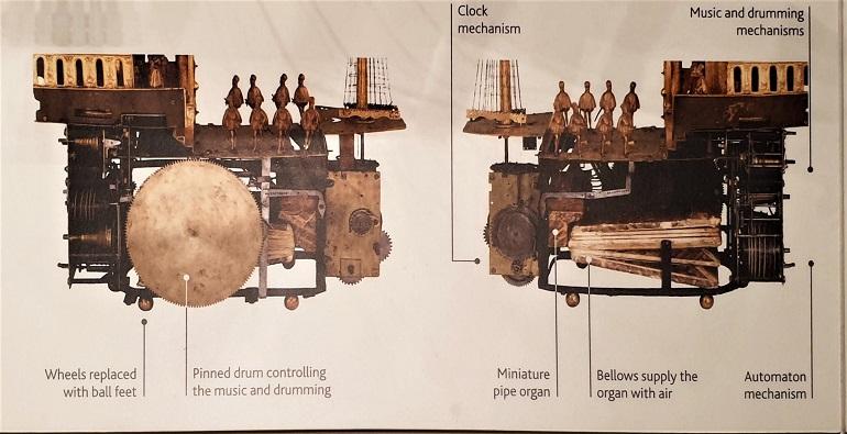 Esquema do mecanismo interior (imagem João Gonçalves)