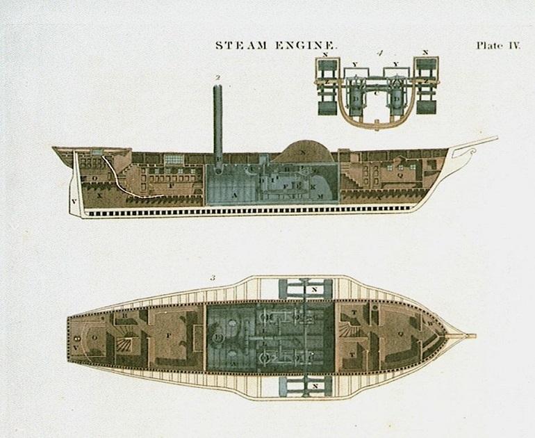 Desenho em corte dum navio de madeira a vapor com rodas de pás laterais, como o CONDE DE PALMELA (gravura da Encyclopedia Londinensis, National Maritime Museum, Greenwich, London)