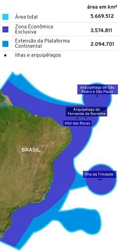 """O """"Plano Estratégico da Marinha"""" do Brasil (PEM 2040) 24"""