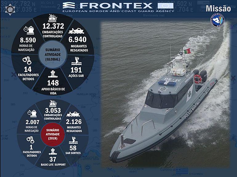 Resultados da Operação FRONTEX 2019 e 2020